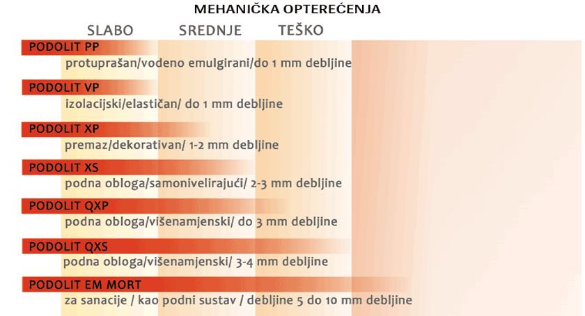 podolitishema4