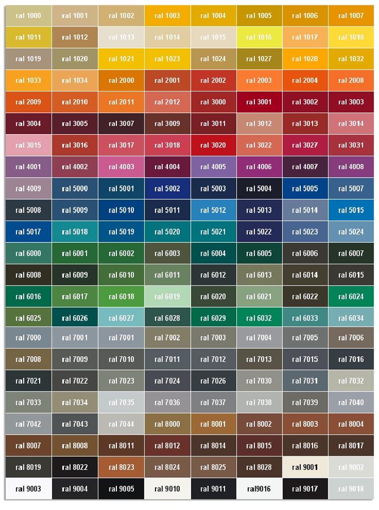 Ral Color Chart Poliester Brajdic D O O